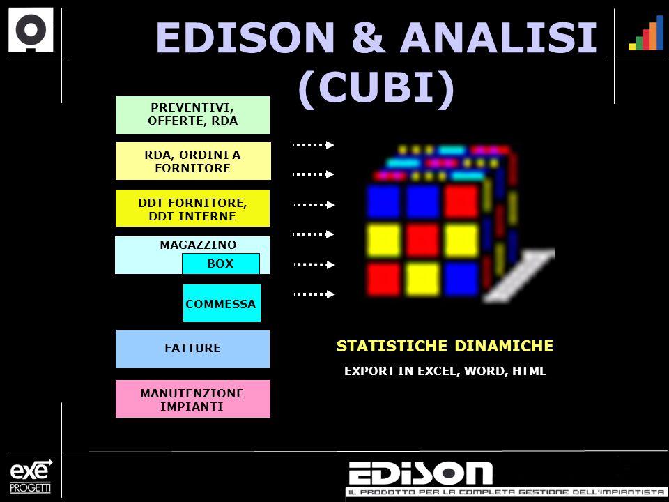 EDISON & ANALISI (CUBI)