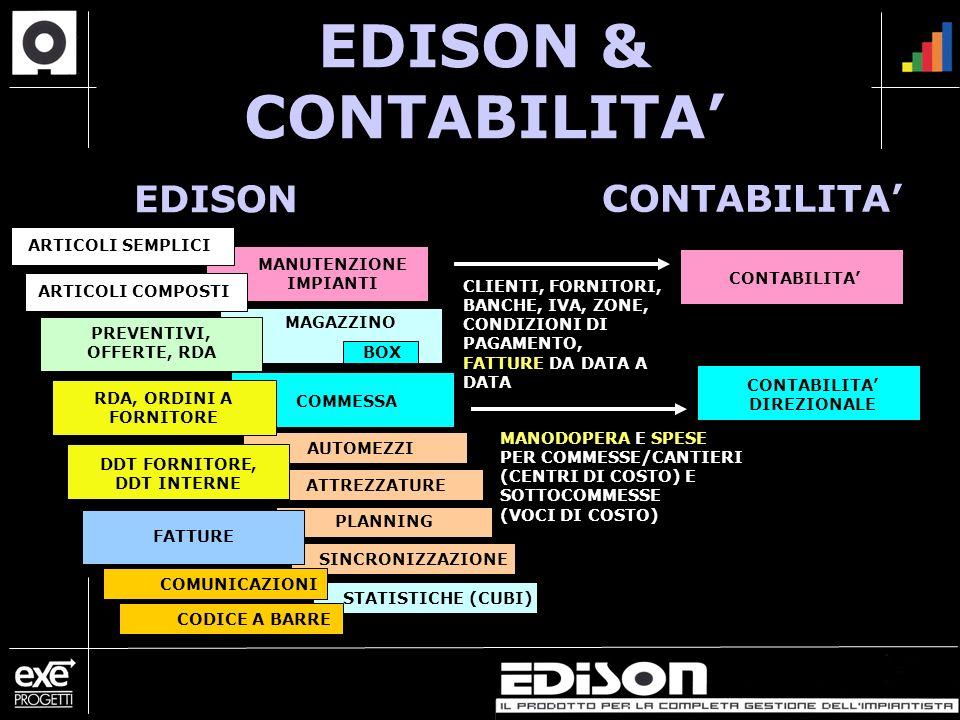 EDISON & CONTABILITA' EDISON CONTABILITA' ARTICOLI SEMPLICI