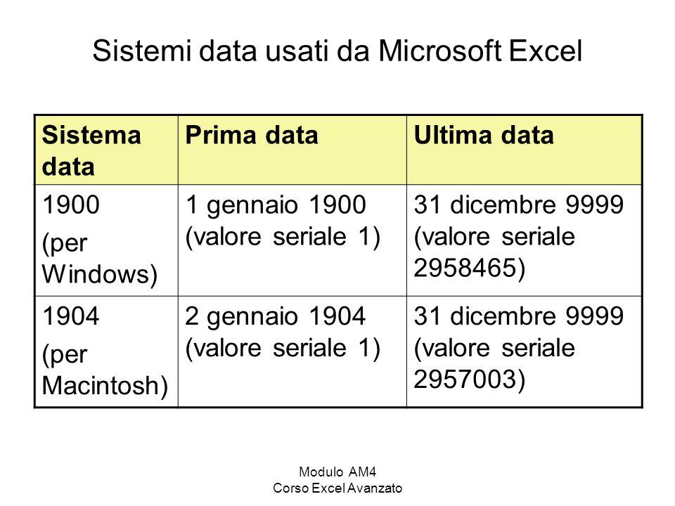 Sistemi data usati da Microsoft Excel