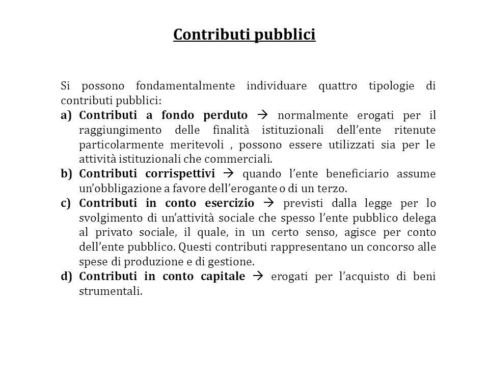 Contributi pubblici Si possono fondamentalmente individuare quattro tipologie di contributi pubblici: