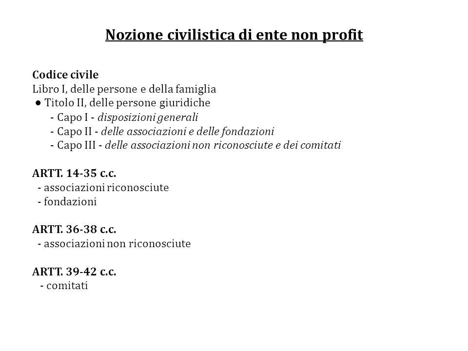 Nozione civilistica di ente non profit