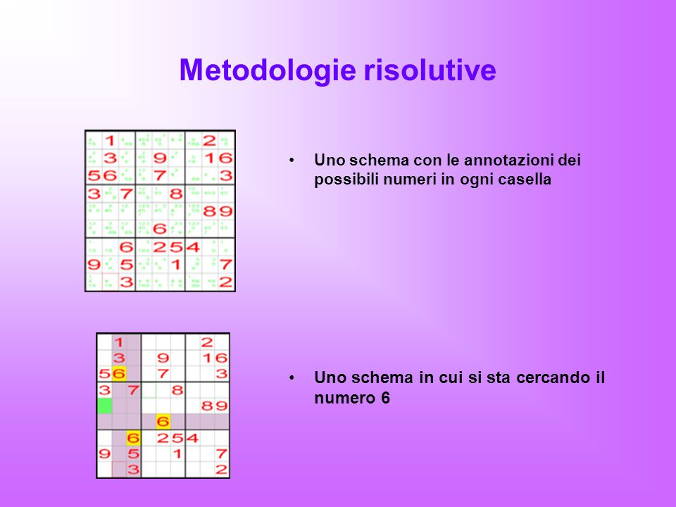 Metodologie risolutive