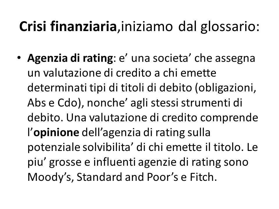 Crisi finanziaria,iniziamo dal glossario: