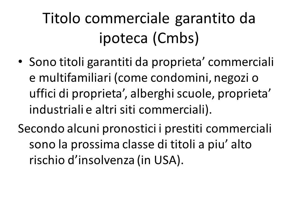 Titolo commerciale garantito da ipoteca (Cmbs)