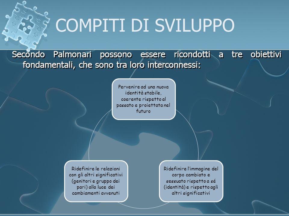 COMPITI DI SVILUPPOSecondo Palmonari possono essere ricondotti a tre obiettivi fondamentali, che sono tra loro interconnessi: