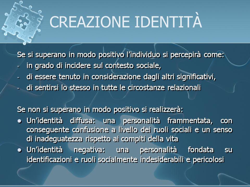 CREAZIONE IDENTITÀSe si superano in modo positivo l'individuo si percepirà come: in grado di incidere sul contesto sociale,