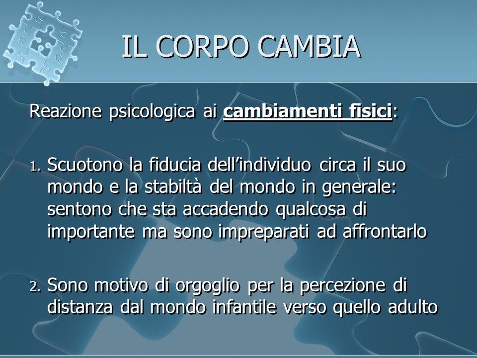 IL CORPO CAMBIA Reazione psicologica ai cambiamenti fisici: