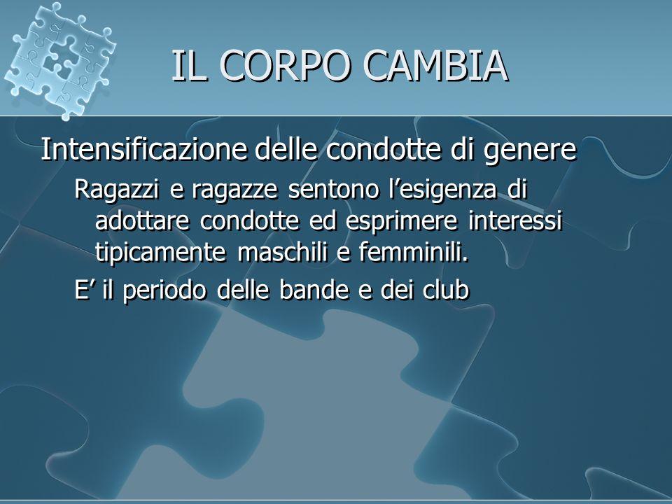 IL CORPO CAMBIA Intensificazione delle condotte di genere
