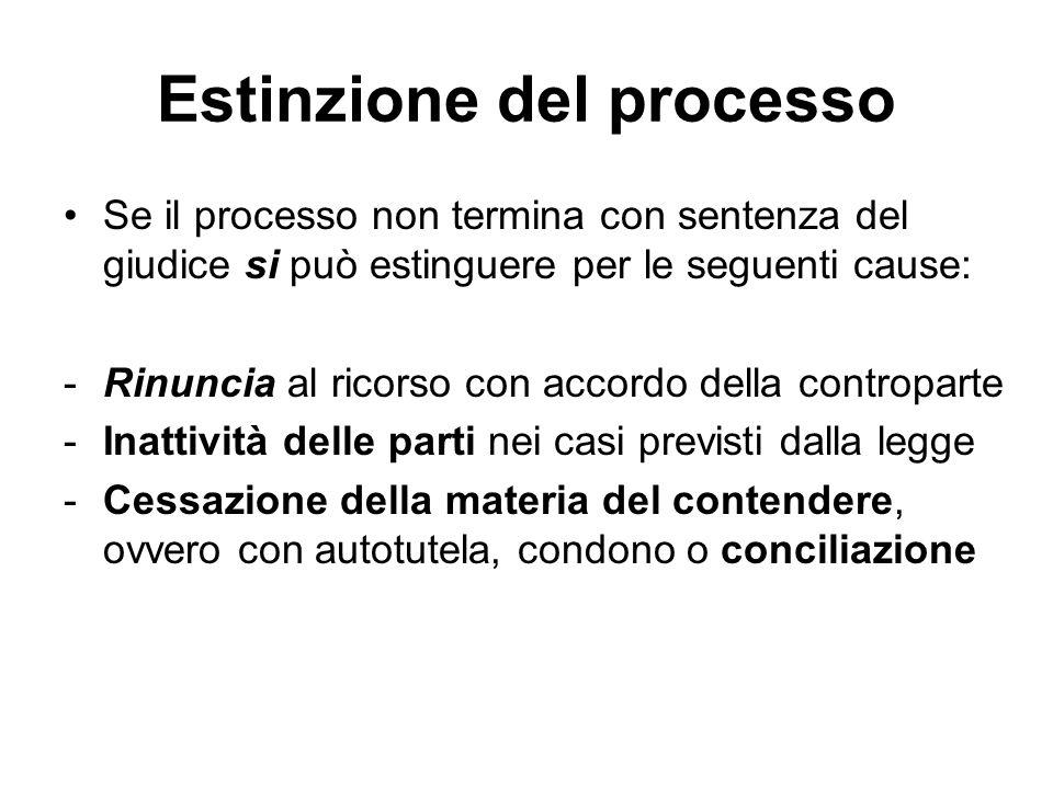 Estinzione del processo