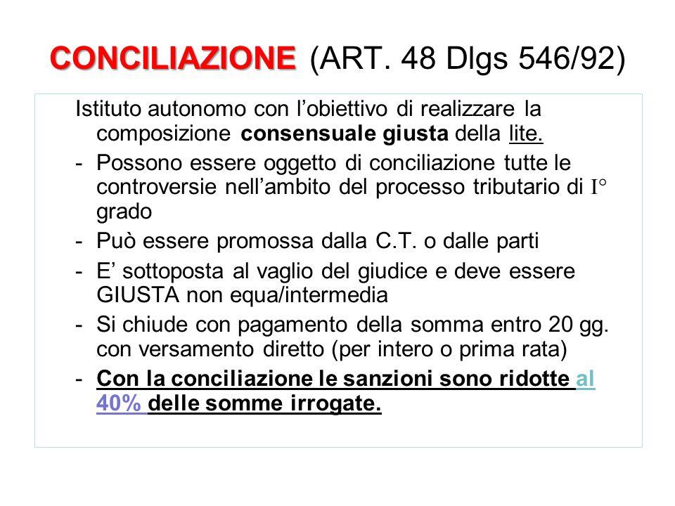 CONCILIAZIONE (ART. 48 Dlgs 546/92)