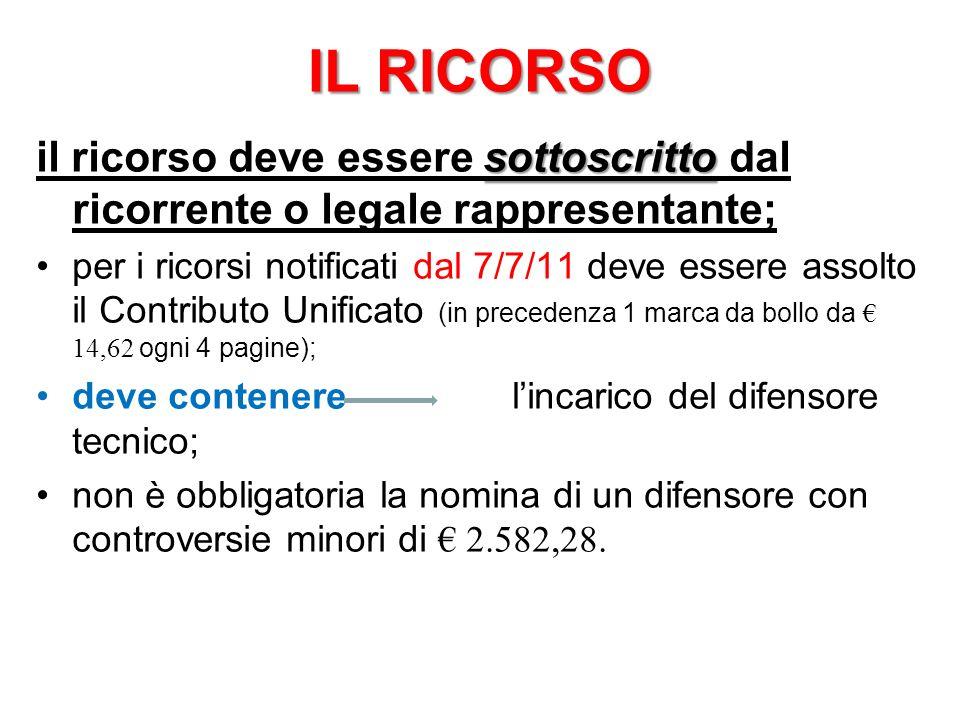 IL RICORSOil ricorso deve essere sottoscritto dal ricorrente o legale rappresentante;