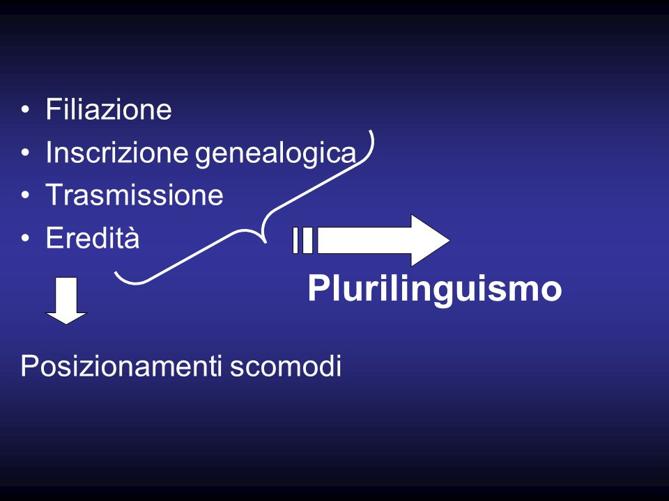 Plurilinguismo Filiazione Inscrizione genealogica Trasmissione Eredità