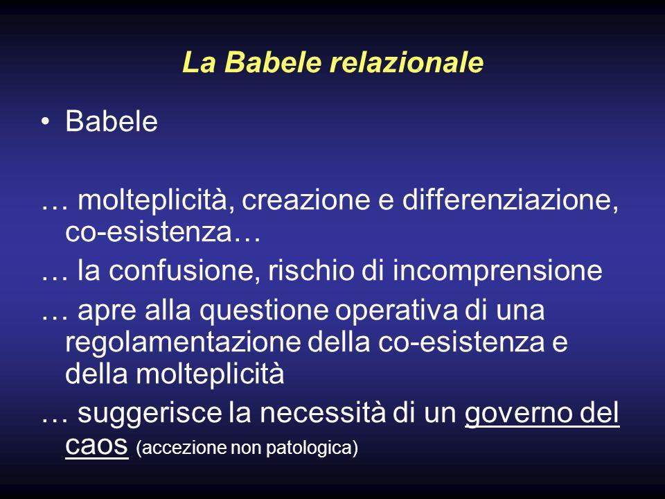 La Babele relazionale Babele. … molteplicità, creazione e differenziazione, co-esistenza… … la confusione, rischio di incomprensione.