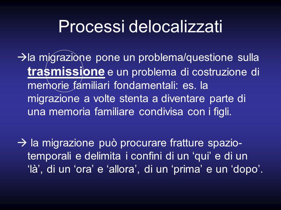 Processi delocalizzati