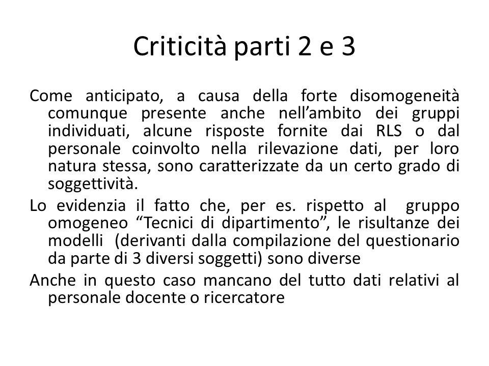 Criticità parti 2 e 3