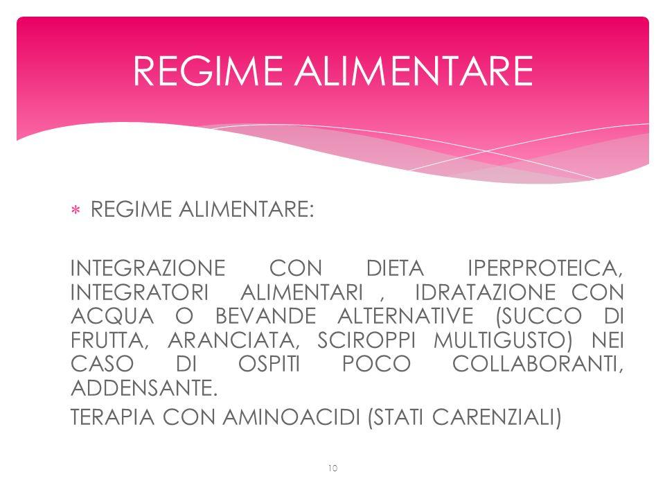 REGIME ALIMENTARE REGIME ALIMENTARE: