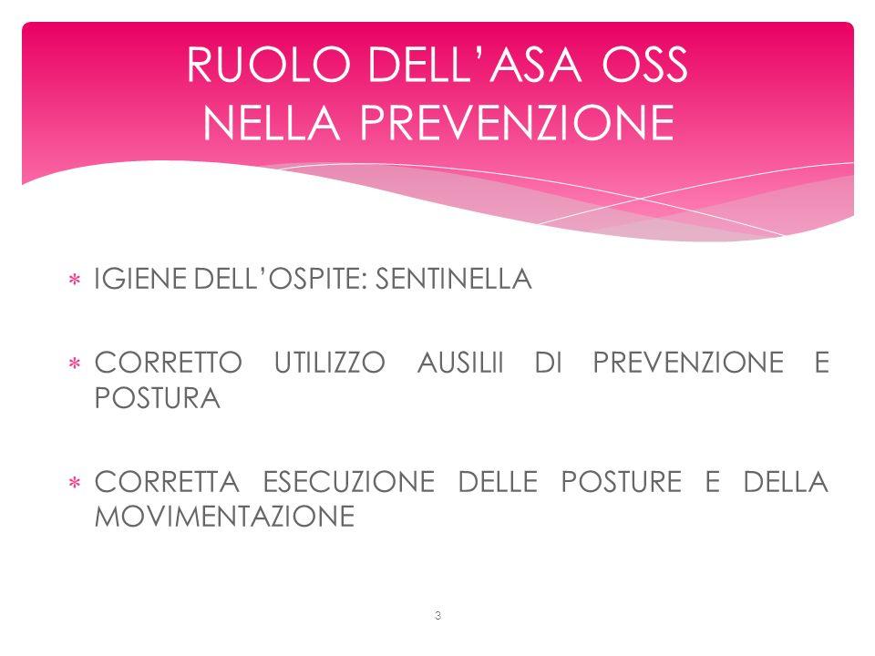 RUOLO DELL'ASA OSS NELLA PREVENZIONE