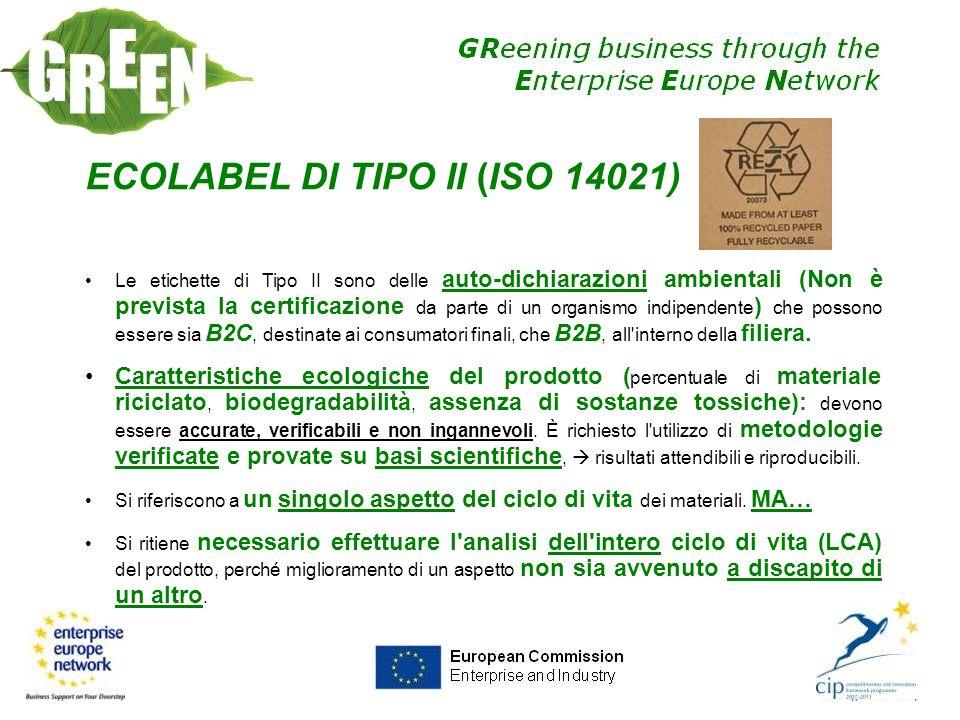 ECOLABEL DI TIPO II (ISO 14021)