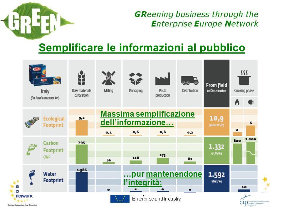 Semplificare le informazioni al pubblico