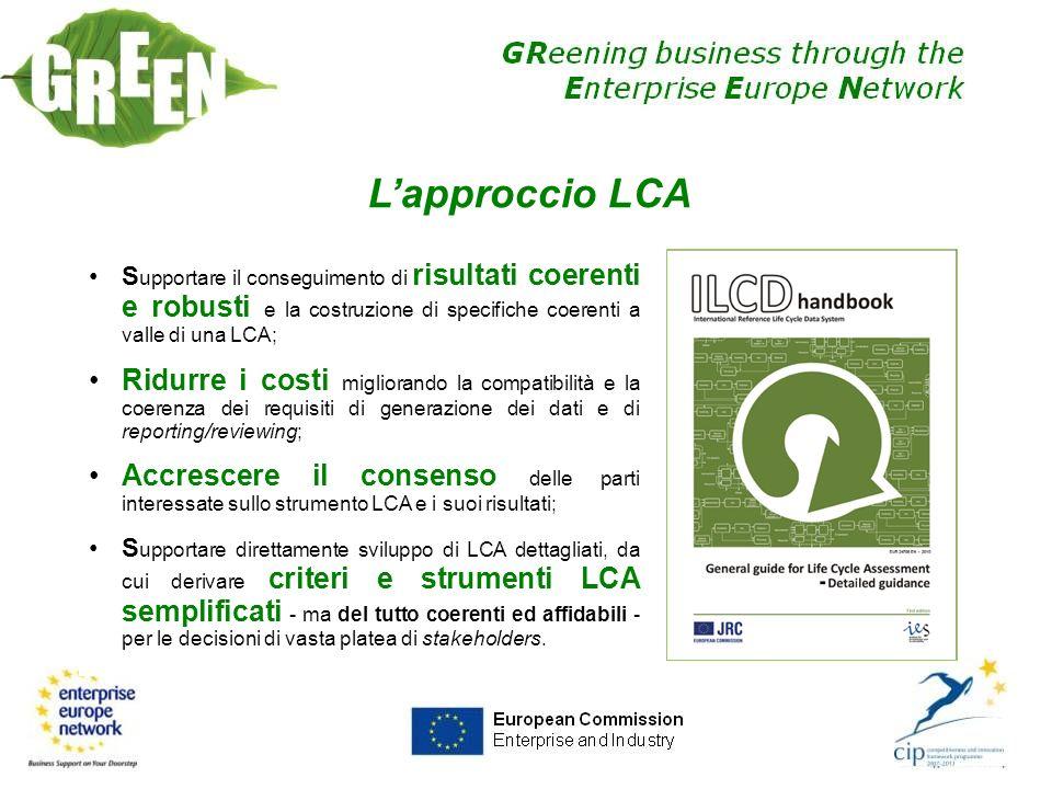 L'approccio LCA Il riferimento internazionale