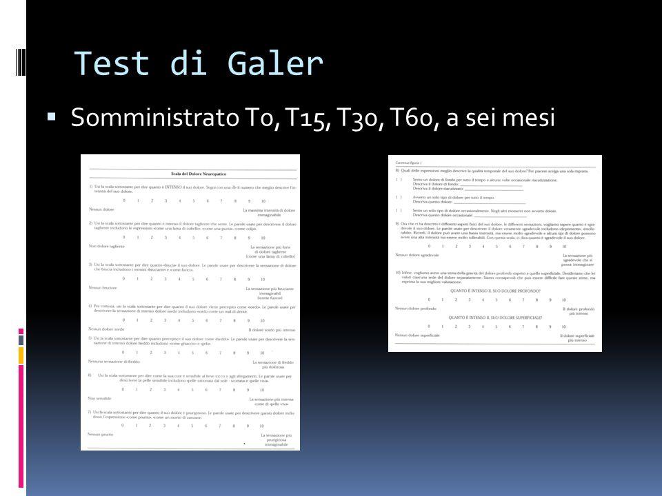 Test di Galer Somministrato T0, T15, T30, T60, a sei mesi