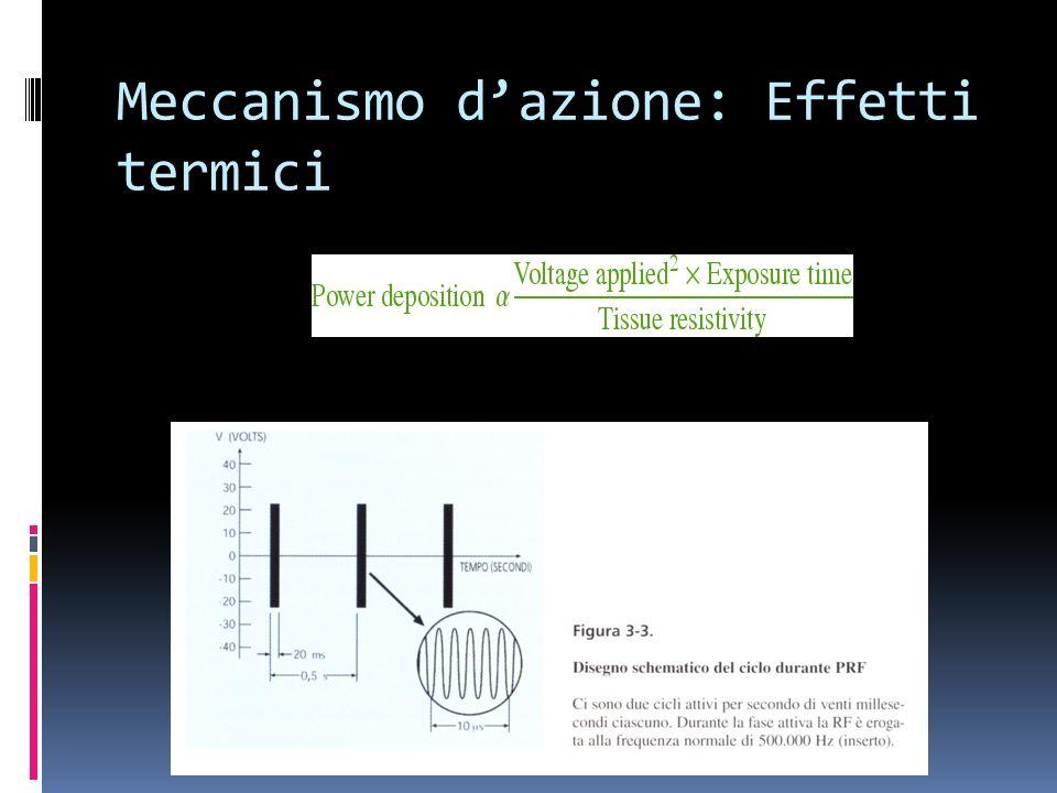 Meccanismo d'azione: Effetti termici