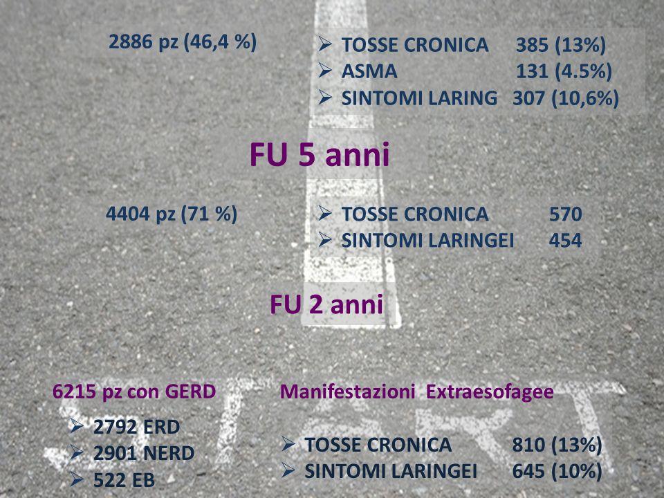 FU 5 anni FU 2 anni 2886 pz (46,4 %) TOSSE CRONICA 385 (13%)
