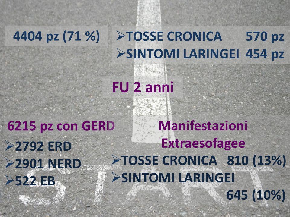 FU 2 anni 4404 pz (71 %) TOSSE CRONICA 570 pz SINTOMI LARINGEI 454 pz