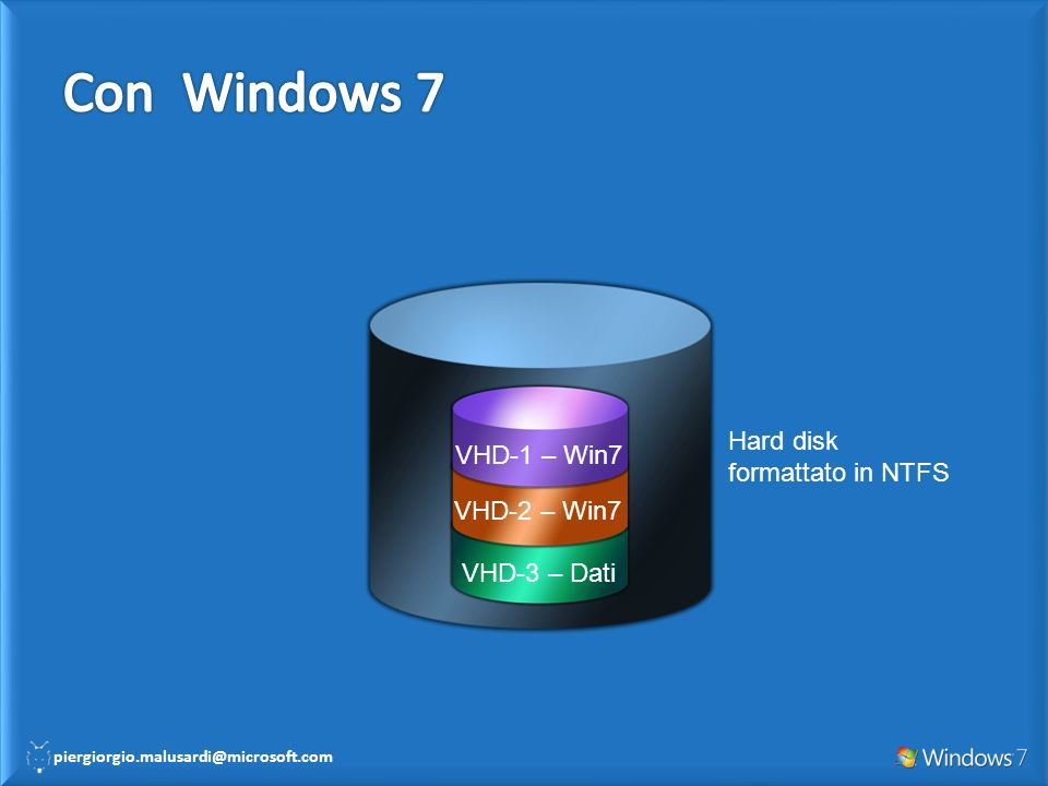 Con Windows 7 Hard disk VHD-1 – Win7 formattato in NTFS VHD-2 – Win7