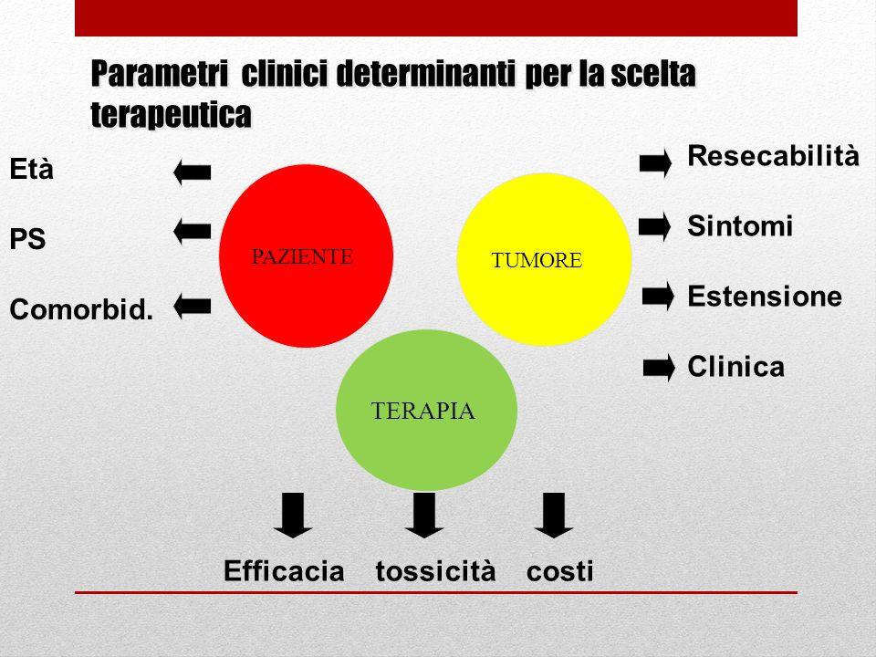 Parametri clinici determinanti per la scelta terapeutica
