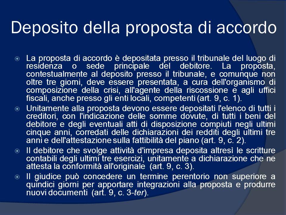 Deposito della proposta di accordo