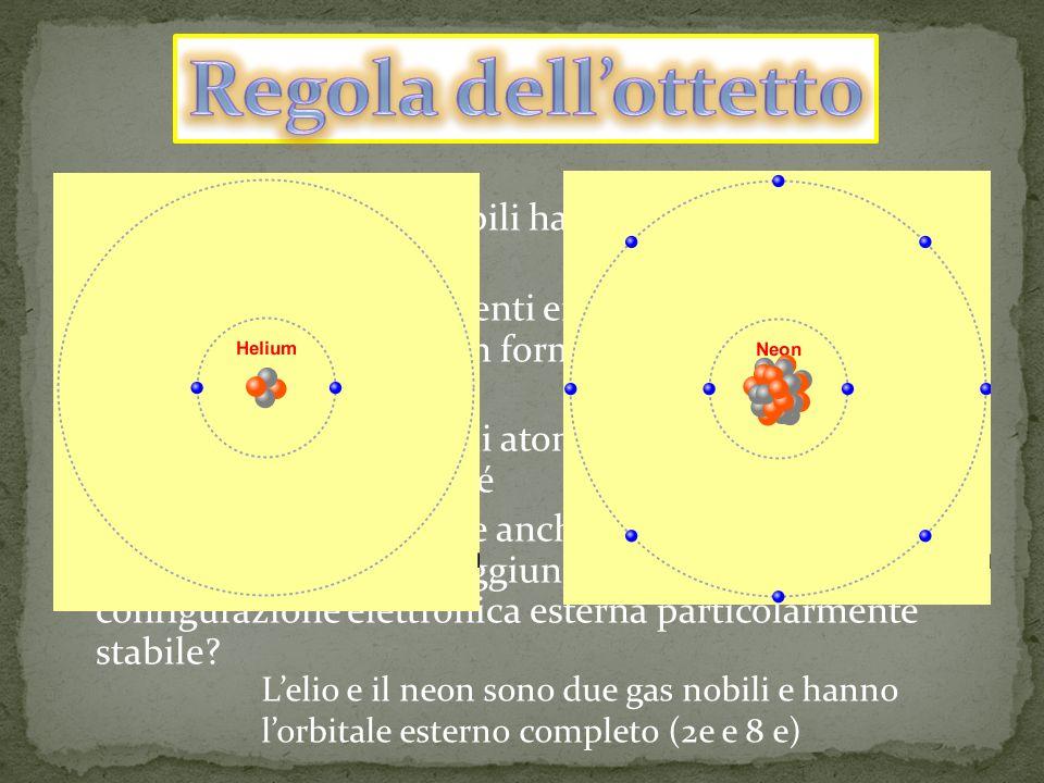 Regola dell'ottetto Gli elementi dei gas nobili hanno 8 elettroni sull'orbitale esterno.