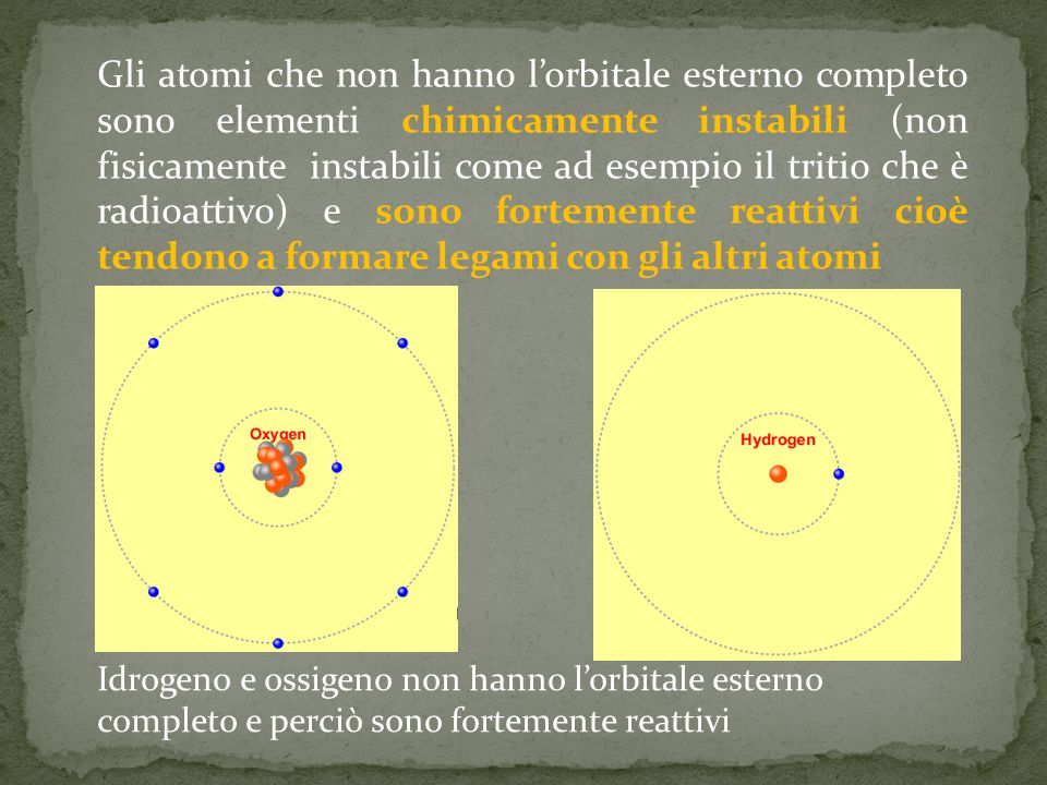 Gli atomi che non hanno l'orbitale esterno completo sono elementi chimicamente instabili (non fisicamente instabili come ad esempio il tritio che è radioattivo) e sono fortemente reattivi cioè tendono a formare legami con gli altri atomi