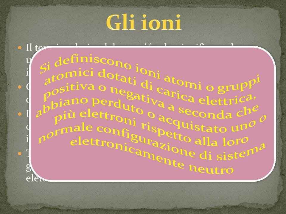 Gli ioni