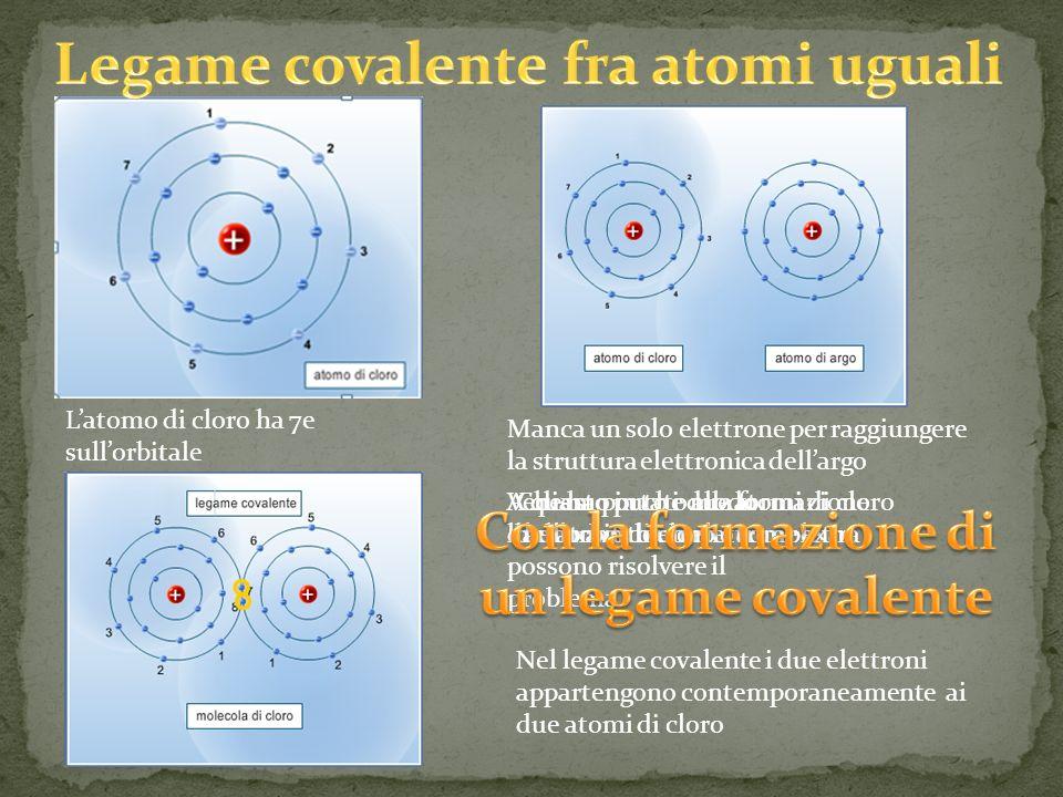 Legame covalente fra atomi uguali