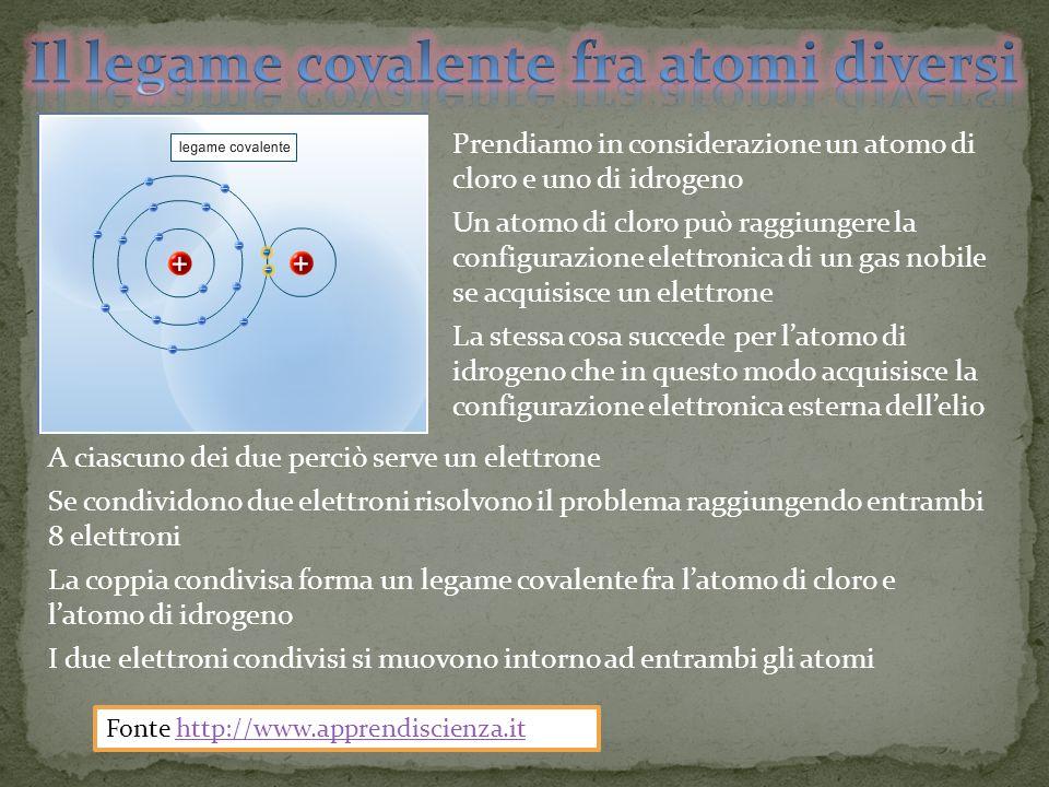 Il legame covalente fra atomi diversi