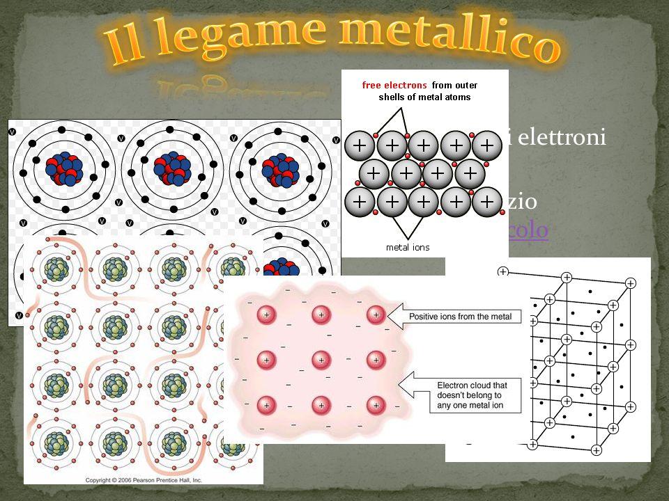 Il legame metallico Nei metalli gli atomi perdono facilmente gli elettroni più esterni trasformandosi in ioni positivi.