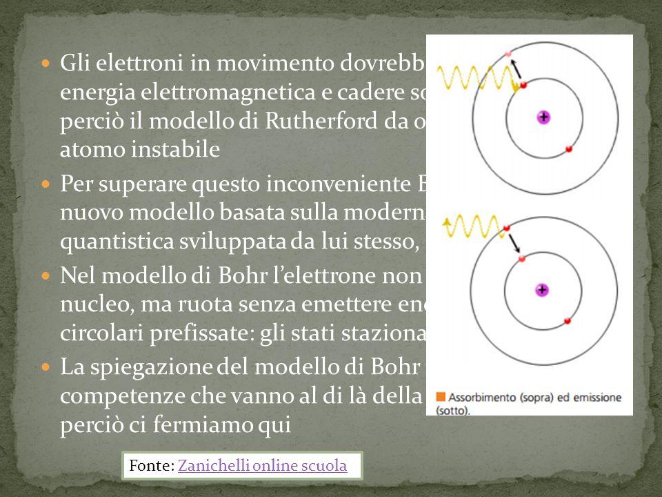Gli elettroni in movimento dovrebbero emettere energia elettromagnetica e cadere sopra il nucleo perciò il modello di Rutherford da origine ad un atomo instabile