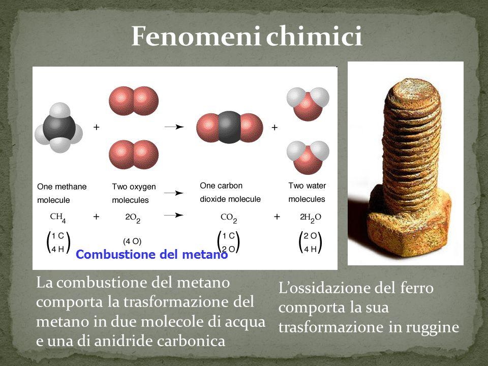 Fenomeni chimici Combustione del metano.
