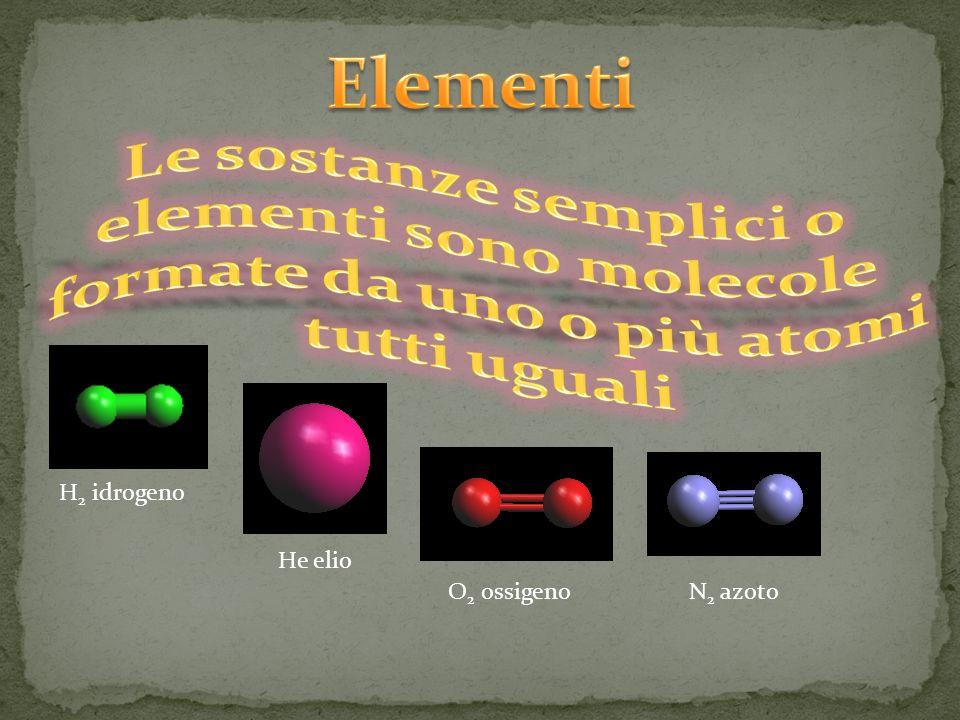 Elementi Le sostanze semplici o elementi sono molecole formate da uno o più atomi tutti uguali. H2 idrogeno.