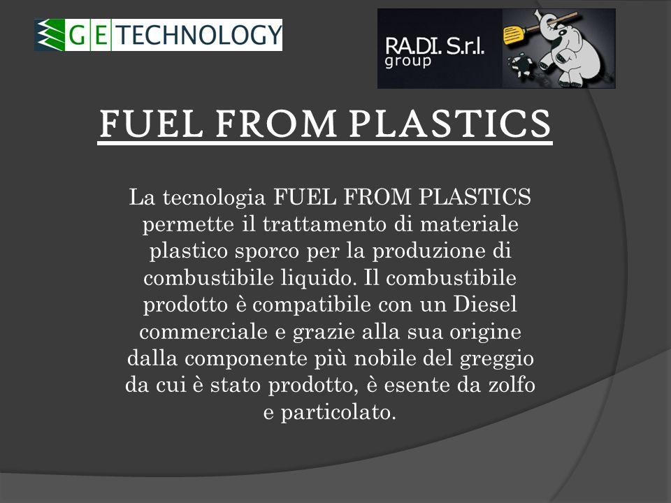 FUEL FROM PLASTICS