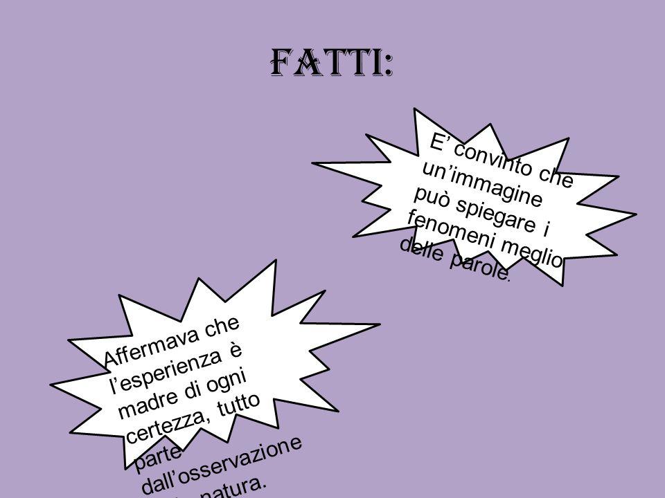 FATTI: E' convinto che un'immagine può spiegare i fenomeni meglio delle parole.