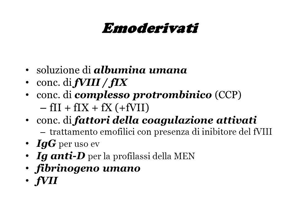 Emoderivati fII + fIX + fX (+fVII) soluzione di albumina umana