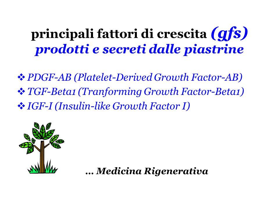 principali fattori di crescita (gfs) prodotti e secreti dalle piastrine