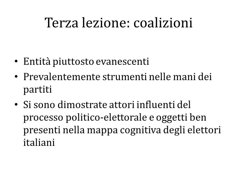 Terza lezione: coalizioni