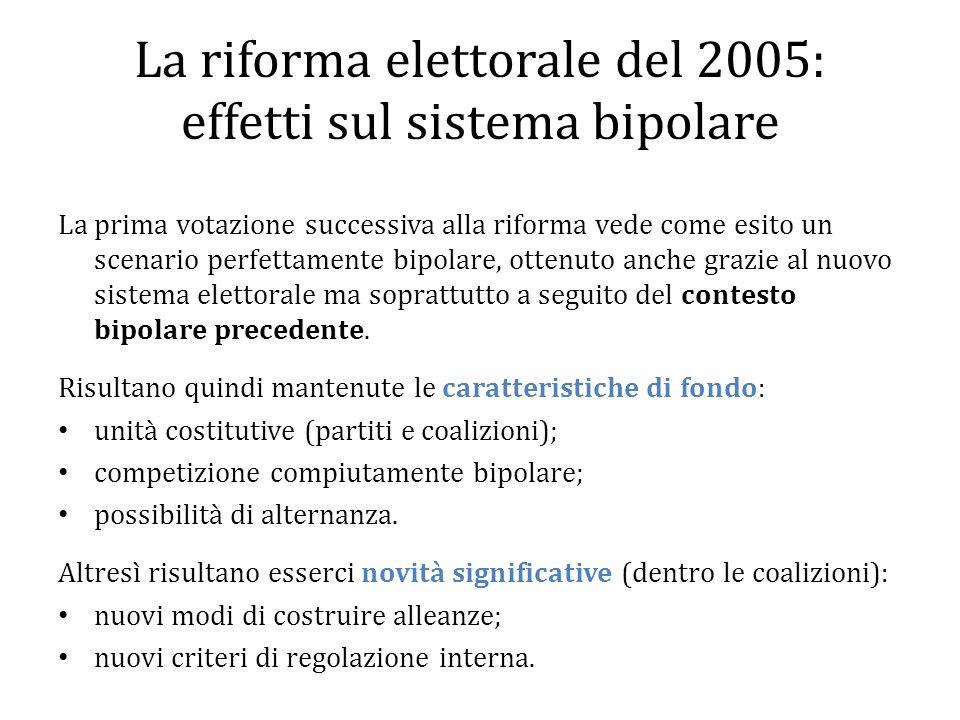 La riforma elettorale del 2005: effetti sul sistema bipolare