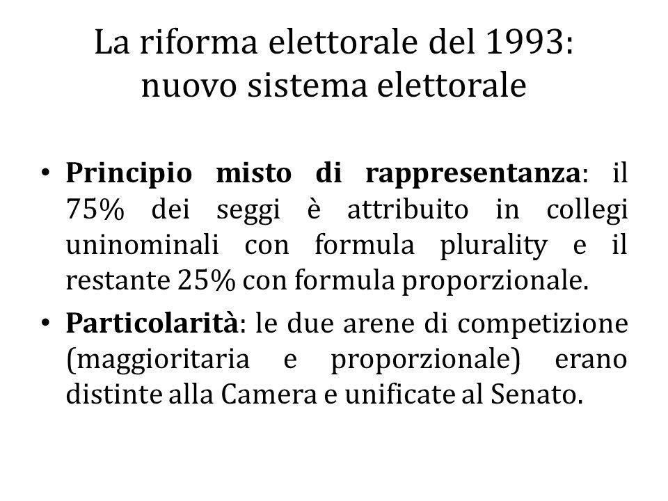 La riforma elettorale del 1993: nuovo sistema elettorale