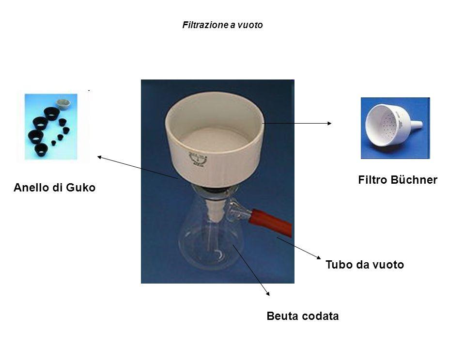 Filtro Büchner Anello di Guko Tubo da vuoto Beuta codata