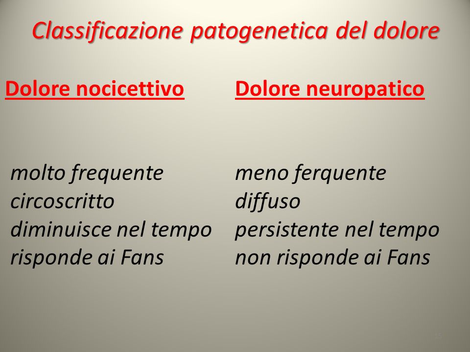 Classificazione patogenetica del dolore