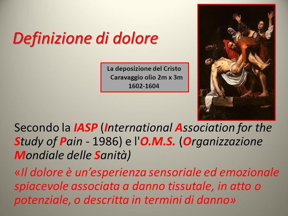 Definizione di dolore La deposizione del Cristo. Caravaggio olio 2m x 3m. 1602-1604.